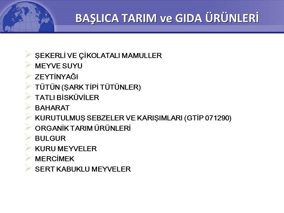 BAŞLICA TARIM ve GIDA ÜRÜNLERİ  ŞEKERLİ VE ÇİKOLATALI MAMULLER  MEYVE SUYU  ZEYTİNYAĞI  TÜTÜN (ŞARK TİPİ TÜTÜNLER)  TATLI BİSKÜVİLER  BAHARAT  KURUTULMUŞ SEBZELER VE KARIŞIMLARI (GTİP 071290)  ORGANİK TARIM ÜRÜNLERİ  BULGUR  KURU MEYVELER  MERCİMEK  SERT KABUKLU MEYVELER