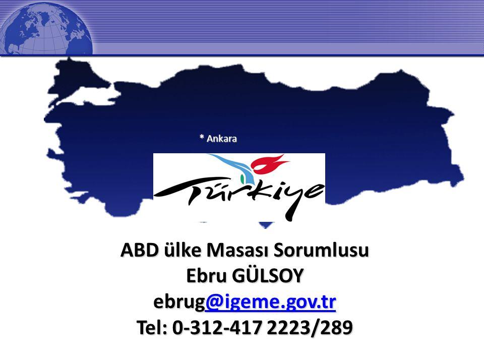 ABD ülke Masası Sorumlusu Ebru GÜLSOY ebrug@igeme.gov.tr @igeme.gov.tr Tel: 0-312-417 2223/289 * Ankara