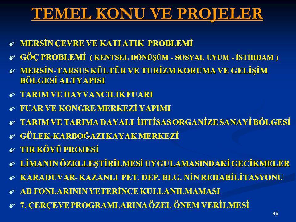 46 TEMEL KONU VE PROJELER  MERSİN ÇEVRE VE KATI ATIK PROBLEMİ  GÖÇ PROBLEMİ ( KENTSEL DÖNÜŞÜM - SOSYAL UYUM - İSTİHDAM )  MERSİN-TARSUS KÜLTÜR VE T