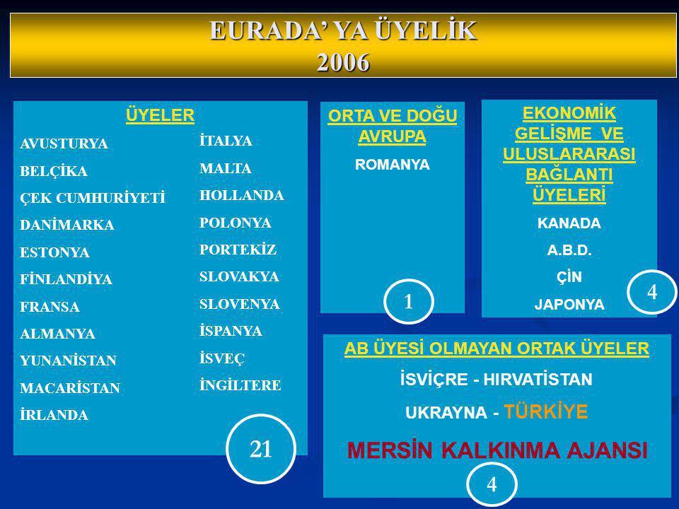 7 ÜYELER AVUSTURYA BELÇİKA ÇEK CUMHURİYETİ DANİMARKA ESTONYA FİNLANDİYA FRANSA ALMANYA YUNANİSTAN MACARİSTAN İRLANDA ORTA VE DOĞU AVRUPA ROMANYA EKONO