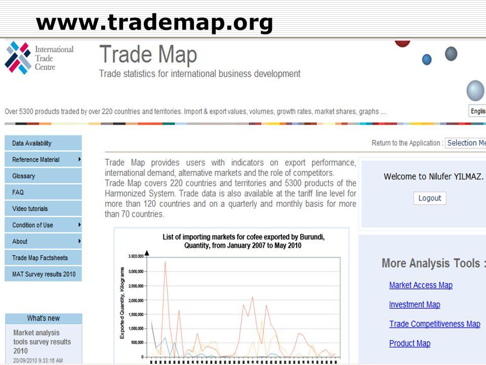 www.trademap.org