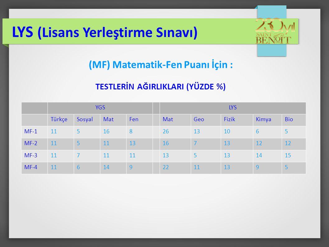 (MF) Matematik-Fen Puanı İçin : TESTLERİN AĞIRLIKLARI (YÜZDE %) LYS (Lisans Yerleştirme Sınavı) YGSLYS TürkçeSosyalMatFenMatGeoFizikKimyaBio MF-111516