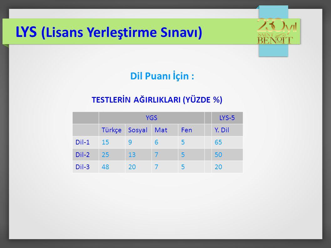 Dil Puanı İçin : TESTLERİN AĞIRLIKLARI (YÜZDE %) LYS (Lisans Yerleştirme Sınavı) YGSLYS-5 TürkçeSosyalMatFenY. Dil Dil-11596565 Dil-225137550 Dil-3482