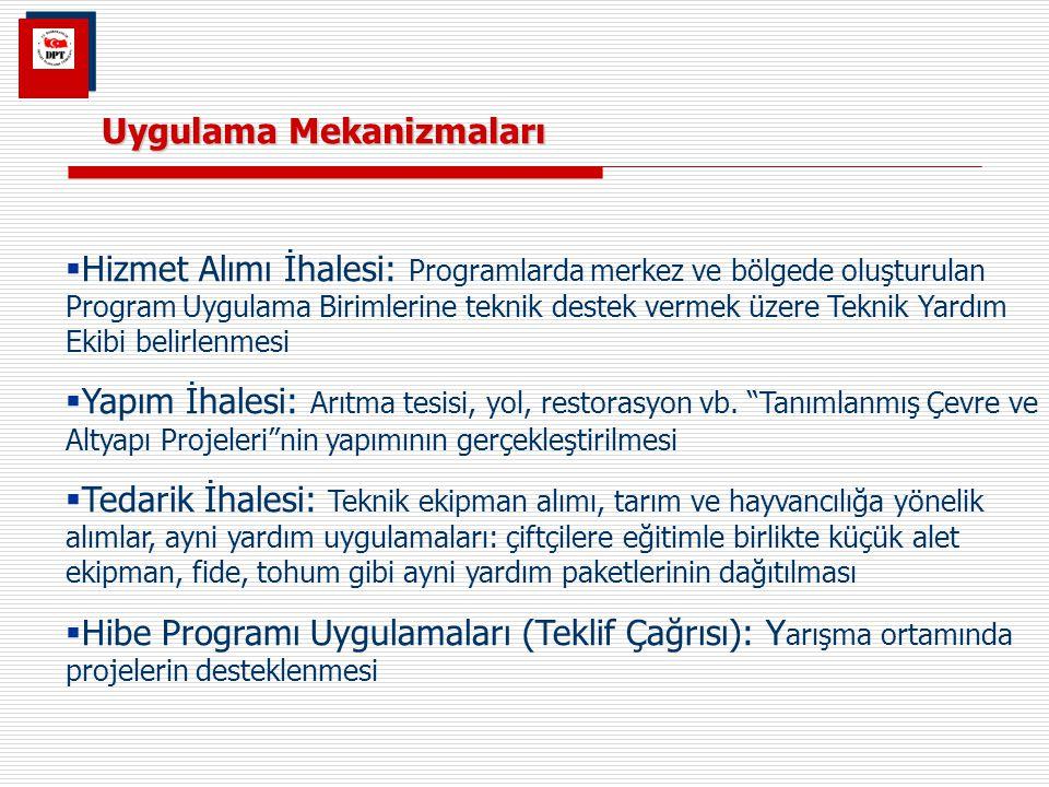 Uygulama Mekanizmaları  Hizmet Alımı İhalesi: Programlarda merkez ve bölgede oluşturulan Program Uygulama Birimlerine teknik destek vermek üzere Tekn