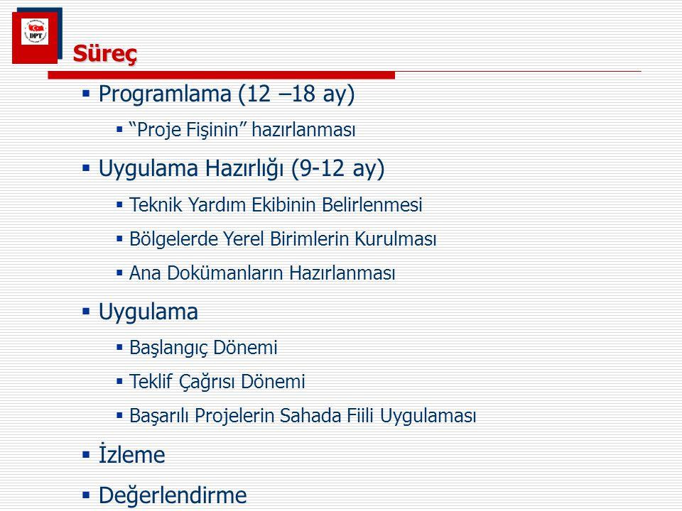 """Süreç  Programlama (12 –18 ay)  """"Proje Fişinin"""" hazırlanması  Uygulama Hazırlığı (9-12 ay)  Teknik Yardım Ekibinin Belirlenmesi  Bölgelerde Yerel"""