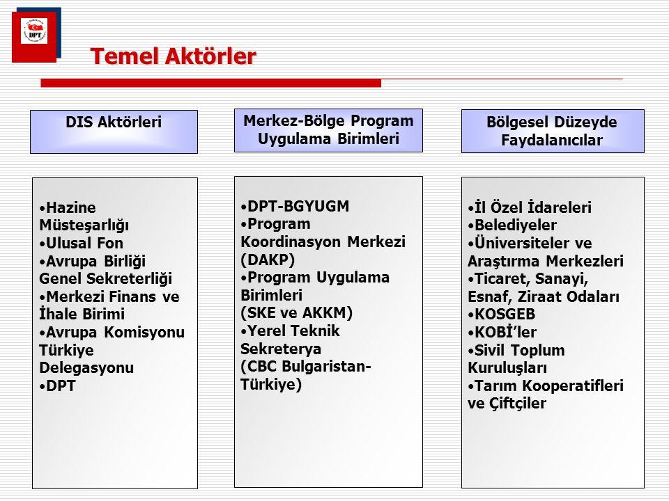 Temel Aktörler •Hazine Müsteşarlığı •Ulusal Fon •Avrupa Birliği Genel Sekreterliği •Merkezi Finans ve İhale Birimi •Avrupa Komisyonu Türkiye Delegasyo