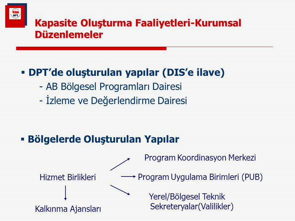 Kapasite Oluşturma Faaliyetleri-Kurumsal Düzenlemeler  DPT'de oluşturulan yapılar (DIS'e ilave) - AB Bölgesel Programları Dairesi - İzleme ve Değerle