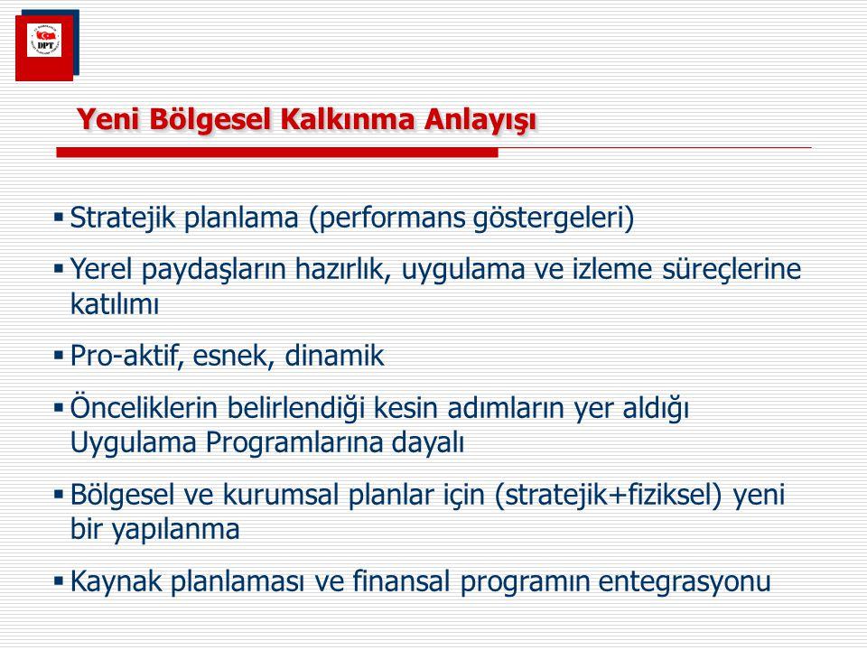 Yeni Bölgesel Kalkınma Anlayışı  Stratejik planlama (performans göstergeleri)  Yerel paydaşların hazırlık, uygulama ve izleme süreçlerine katılımı 