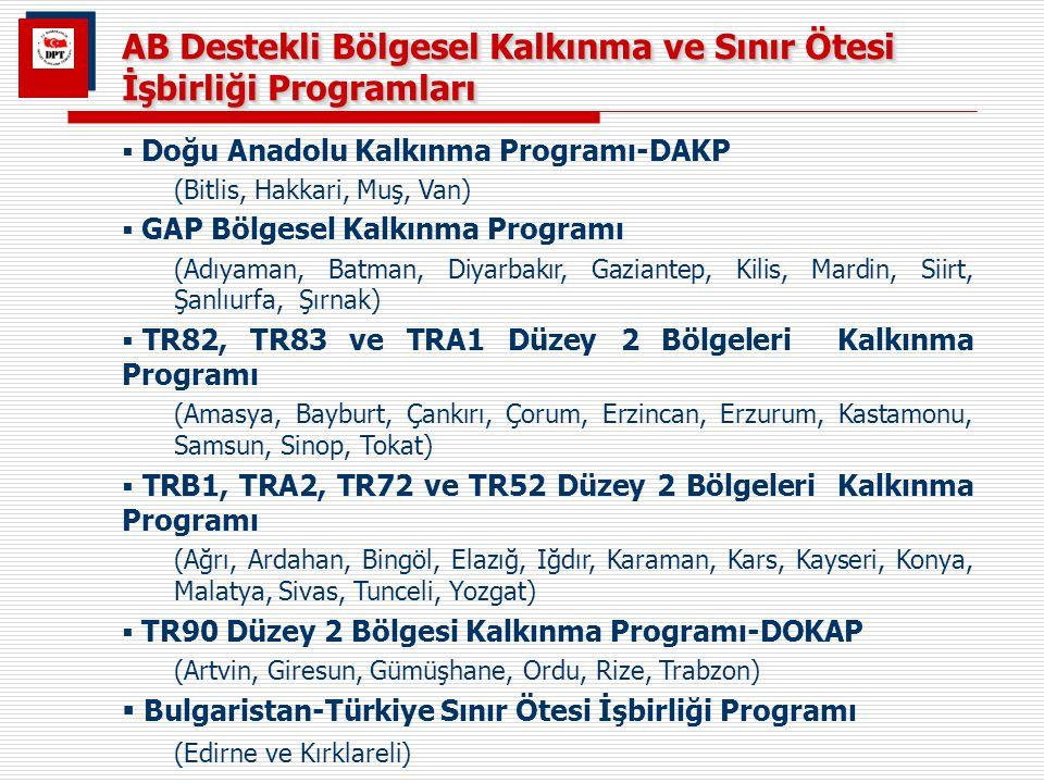  Doğu Anadolu Kalkınma Programı-DAKP (Bitlis, Hakkari, Muş, Van)  GAP Bölgesel Kalkınma Programı (Adıyaman, Batman, Diyarbakır, Gaziantep, Kilis, Ma