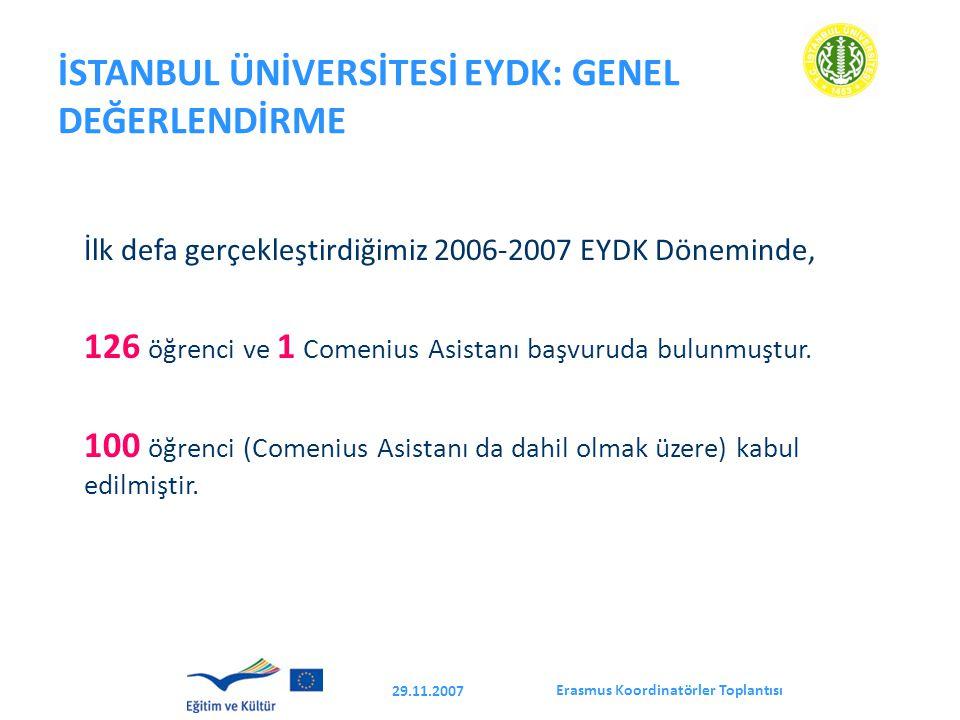 Erasmus Koordinatörler Toplantısı 29.11.2007 İSTANBUL ÜNİVERSİTESİ EYDK: GENEL DEĞERLENDİRME İlk defa gerçekleştirdiğimiz 2006-2007 EYDK Döneminde, 126 öğrenci ve 1 Comenius Asistanı başvuruda bulunmuştur.