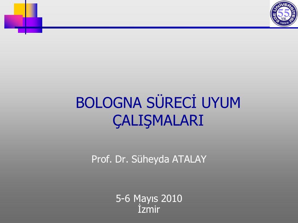 BOLOGNA SÜRECİ UYUM ÇALIŞMALARI Prof. Dr. Süheyda ATALAY 5-6 Mayıs 2010 İzmir