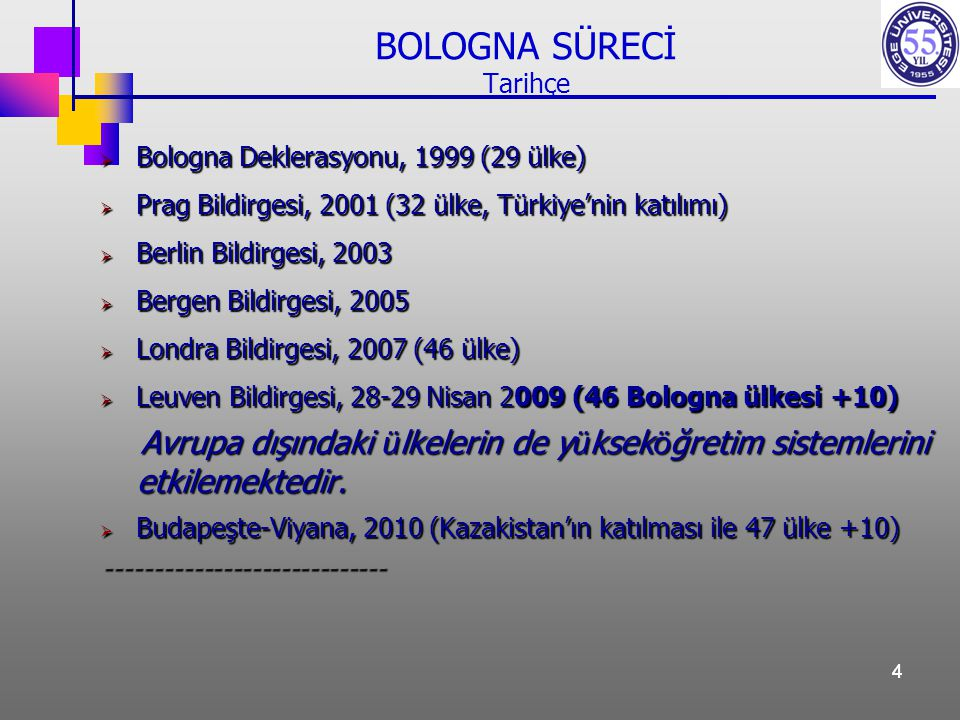 44 BOLOGNA SÜRECİ Tarihçe  Bologna Deklerasyonu, 1999 (29 ülke)  Prag Bildirgesi, 2001 (32 ülke, Türkiye'nin katılımı)  Berlin Bildirgesi, 2003  Bergen Bildirgesi, 2005  Londra Bildirgesi, 2007 (46 ülke)  Leuven Bildirgesi, 28-29 Nisan 2009 (46 Bologna ülkesi +10) Avrupa dışındaki ü lkelerin de y ü ksek ö ğretim sistemlerini etkilemektedir.