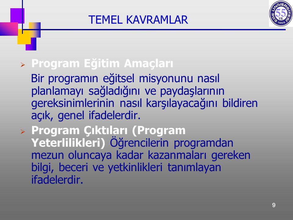 9 TEMEL KAVRAMLAR  Program Eğitim Amaçları Bir programın eğitsel misyonunu nasıl planlamayı sağladığını ve paydaşlarının gereksinimlerinin nasıl karşılayacağını bildiren açık, genel ifadelerdir.