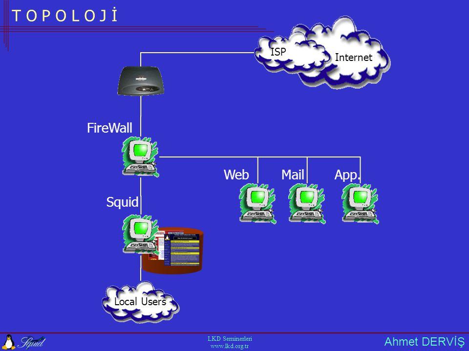 Ahmet DERVİŞ LKD Seminerleri www.lkd.org.tr T O P O L O J İ FireWall Internet ISP Web Local Users MailApp.
