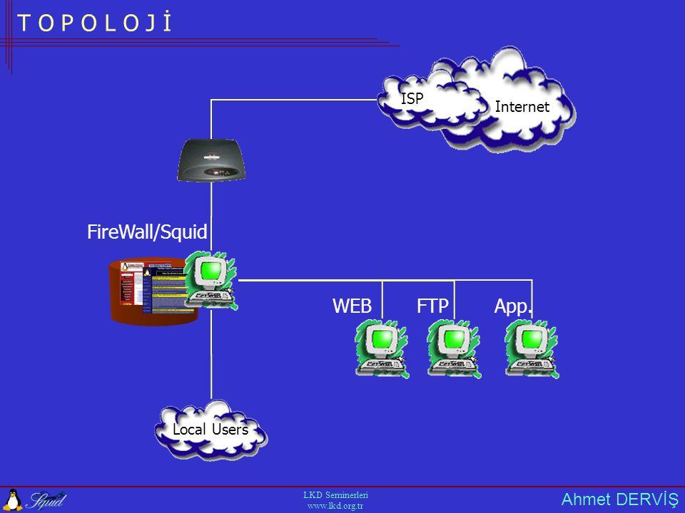 Ahmet DERVİŞ LKD Seminerleri www.lkd.org.tr T O P O L O J İ Internet ISP FireWall/Squid WEB Local Users FTPApp.