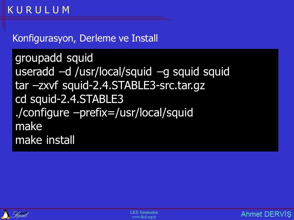 Ahmet DERVİŞ LKD Seminerleri www.lkd.org.tr K U R U L U M groupadd squid useradd –d /usr/local/squid –g squid squid tar –zxvf squid-2.4.STABLE3-src.tar.gz cd squid-2.4.STABLE3./configure –prefix=/usr/local/squid make make install Konfigurasyon, Derleme ve Install