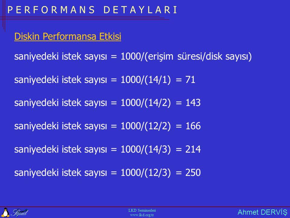 Ahmet DERVİŞ LKD Seminerleri www.lkd.org.tr P E R F O R M A N S D E T A Y L A R I saniyedeki istek sayısı = 1000/(erişim süresi/disk sayısı) saniyedeki istek sayısı = 1000/(14/1) = 71 saniyedeki istek sayısı = 1000/(14/2) = 143 saniyedeki istek sayısı = 1000/(12/2) = 166 saniyedeki istek sayısı = 1000/(14/3) = 214 saniyedeki istek sayısı = 1000/(12/3) = 250 Diskin Performansa Etkisi