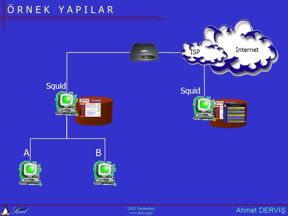 Ahmet DERVİŞ LKD Seminerleri www.lkd.org.tr L O G TCP_HIT Talep cache den karşılanırsa TCP_MISS Talep hedef sunucudan karşılanırsa TCP_REFRESH_HIT İstenen obje cachededir fakat eskimiştir.