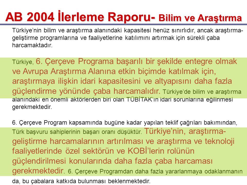 AB 2004 İlerleme Raporu- Bilim ve Araştırma Türkiye'nin bilim ve araştırma alanındaki kapasitesi henüz sınırlıdır, ancak araştırma- geliştirme program