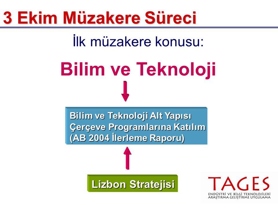 3 Ekim Müzakere Süreci İlk müzakere konusu: Bilim ve Teknoloji Bilim ve Teknoloji Alt Yapısı Çerçeve Programlarına Katılım (AB 2004 İlerleme Raporu) L