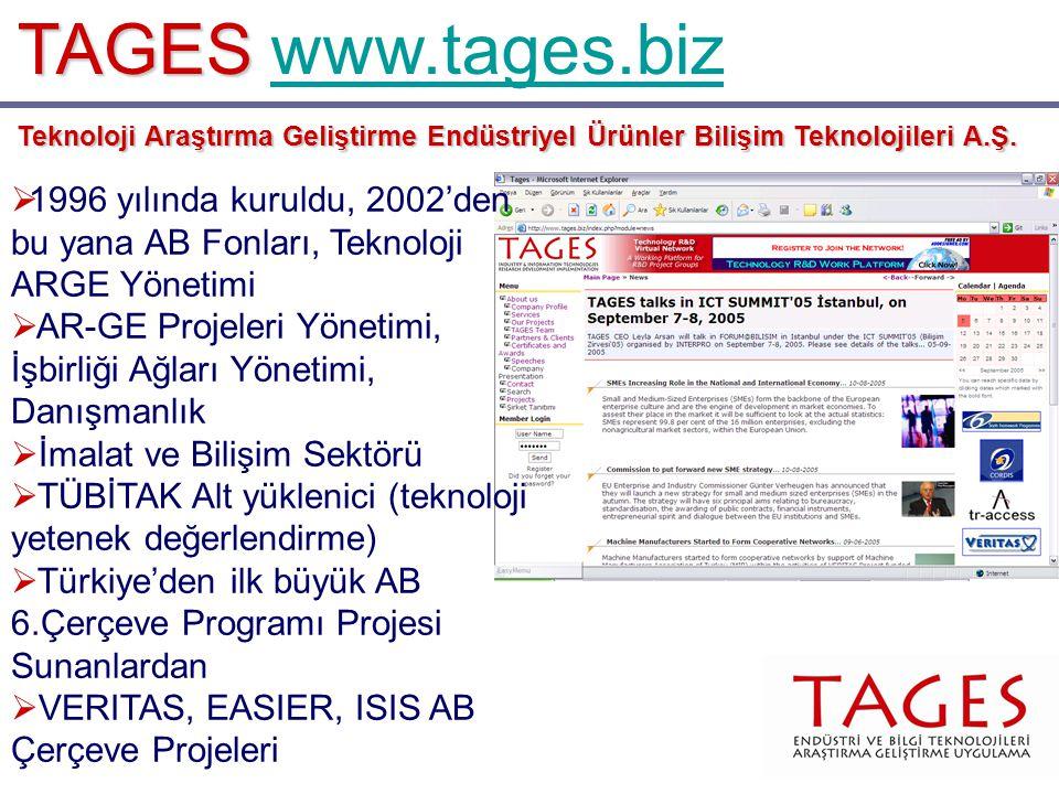 TAGES TAGES www.tages.bizwww.tages.biz Teknoloji Araştırma Geliştirme Endüstriyel Ürünler Bilişim Teknolojileri A.Ş.  1996 yılında kuruldu, 2002'den