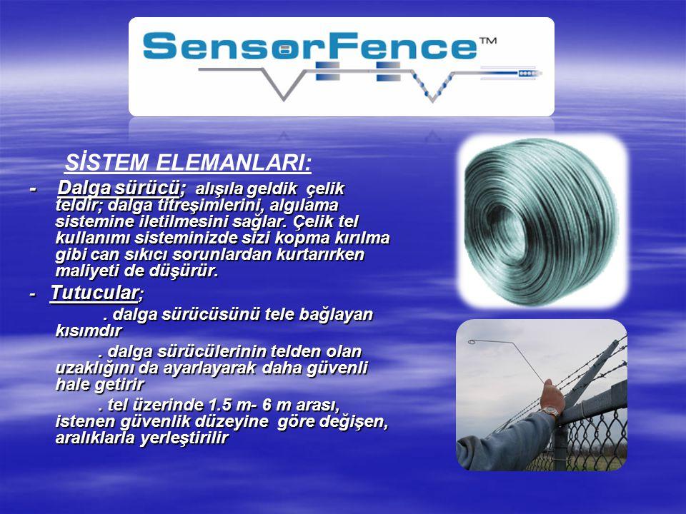 SİSTEM ELEMANLARI: - Dalga sürücü; alışıla geldik çelik teldir; dalga titreşimlerini, algılama sistemine iletilmesini sağlar. Çelik tel kullanımı sist