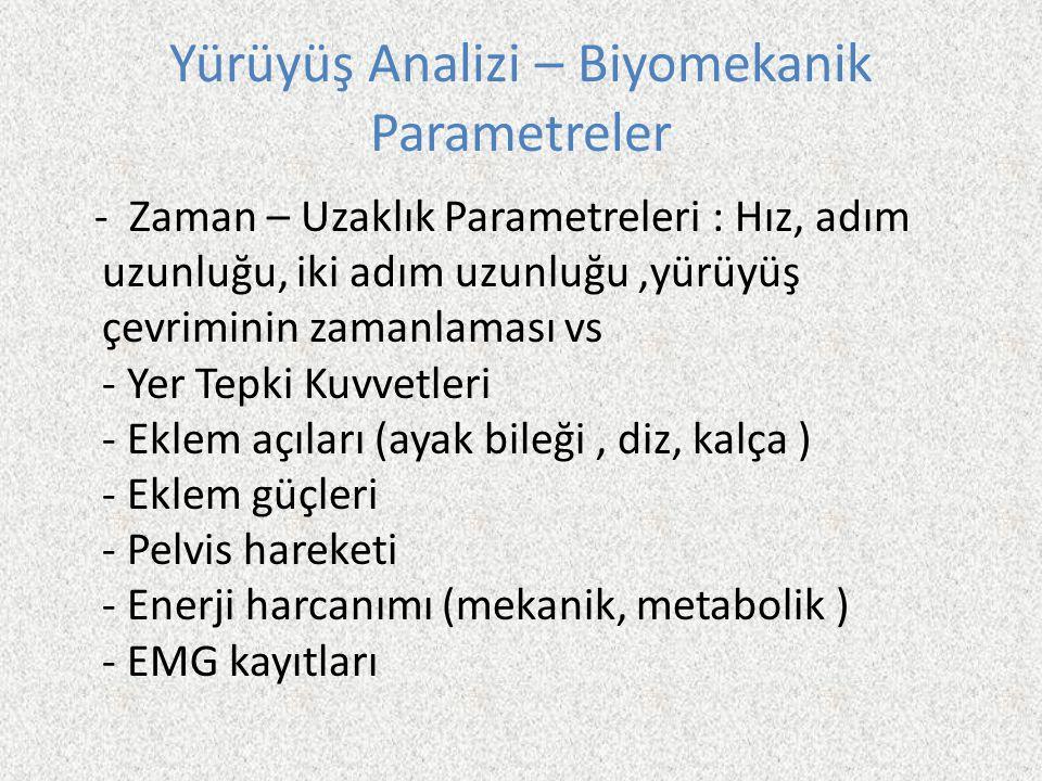 Yürüyüş Analizi – Biyomekanik Parametreler - Zaman – Uzaklık Parametreleri : Hız, adım uzunluğu, iki adım uzunluğu,yürüyüş çevriminin zamanlaması vs - Yer Tepki Kuvvetleri - Eklem açıları (ayak bileği, diz, kalça ) - Eklem güçleri - Pelvis hareketi - Enerji harcanımı (mekanik, metabolik ) - EMG kayıtları