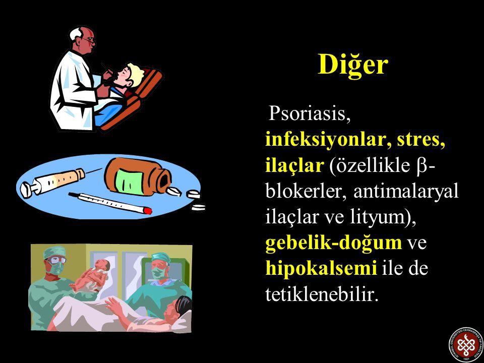 Diğer Psoriasis, infeksiyonlar, stres, ilaçlar (özellikle  - blokerler, antimalaryal ilaçlar ve lityum), gebelik-doğum ve hipokalsemi ile de tetiklen
