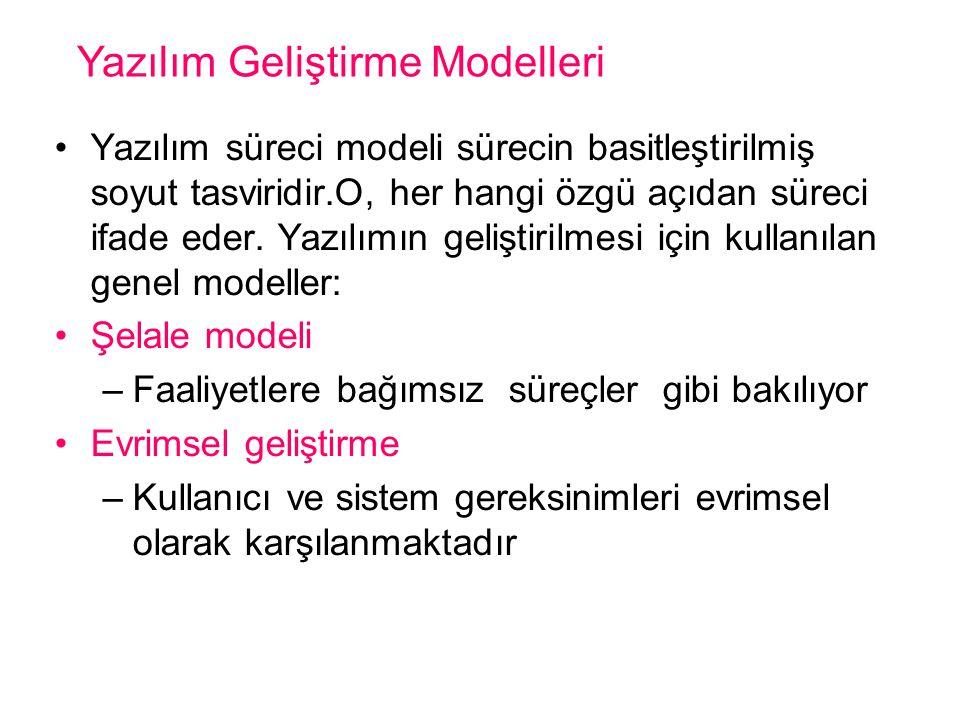 •Yazılım süreci modeli sürecin basitleştirilmiş soyut tasviridir.O, her hangi özgü açıdan süreci ifade eder.