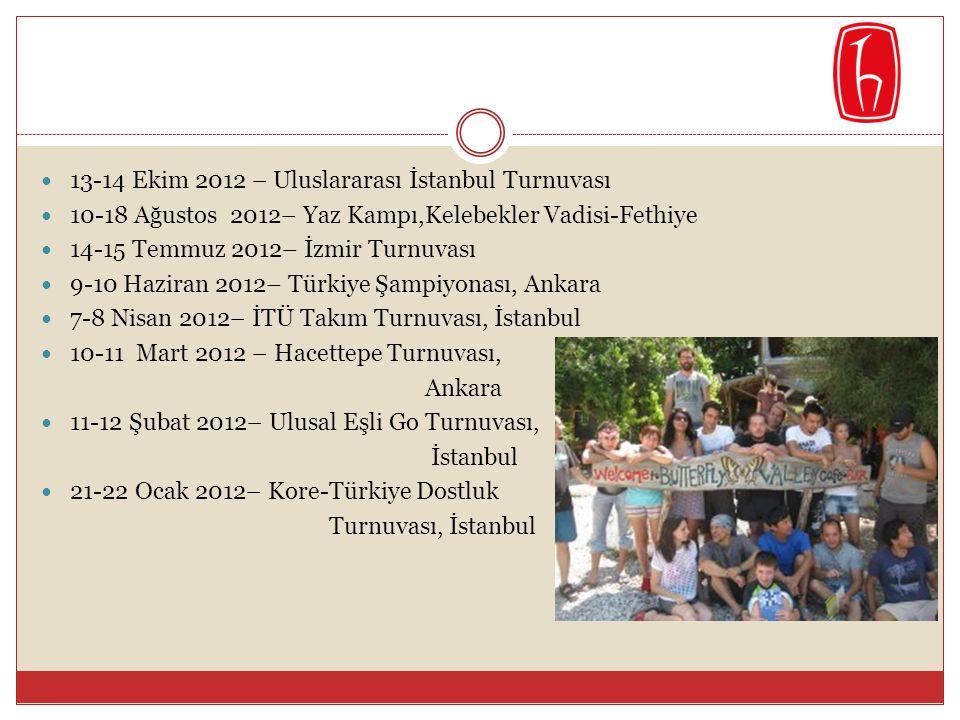  13-14 Ekim 2012 – Uluslararası İstanbul Turnuvası  10-18 Ağustos 2012– Yaz Kampı,Kelebekler Vadisi-Fethiye  14-15 Temmuz 2012– İzmir Turnuvası  9