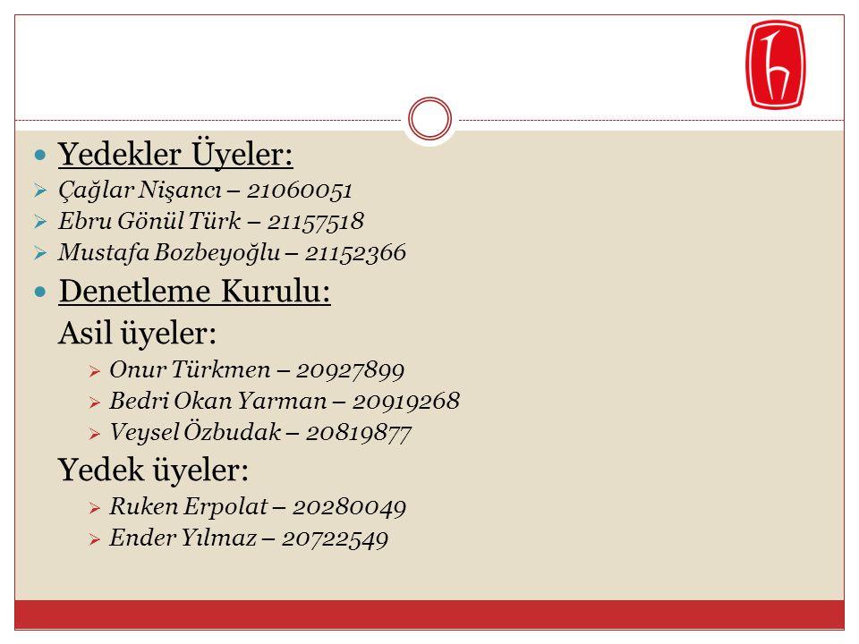  Yedekler Üyeler:  Çağlar Nişancı – 21060051  Ebru Gönül Türk – 21157518  Mustafa Bozbeyoğlu – 21152366  Denetleme Kurulu: Asil üyeler:  Onur Tü
