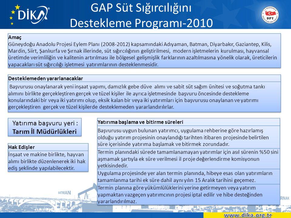 GAP Süt Sığırcılığını Destekleme Programı-2010