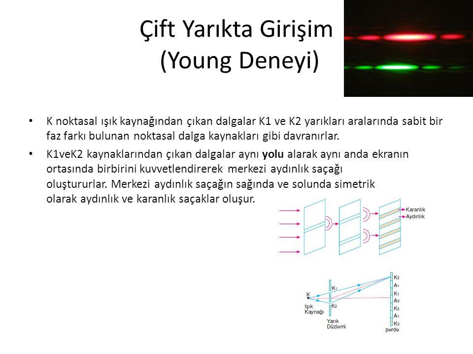 Çift Yarıkta Girişim (Young Deneyi) • K noktasal ışık kaynağından çıkan dalgalar K1 ve K2 yarıkları aralarında sabit bir faz farkı bulunan noktasal da