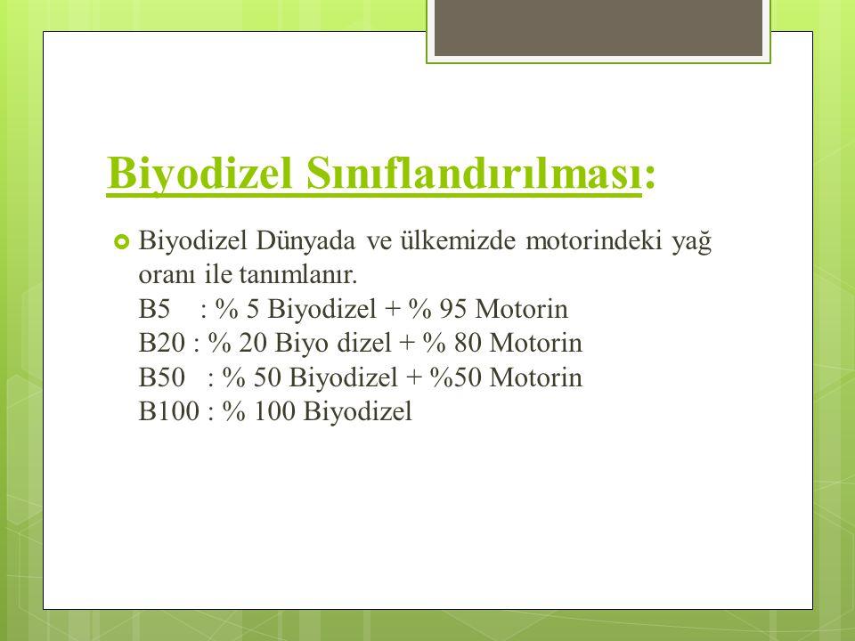 Biyodizel Sınıflandırılması:  Biyodizel Dünyada ve ülkemizde motorindeki yağ oranı ile tanımlanır. B5 : % 5 Biyodizel + % 95 Motorin B20 : % 20 Biyo