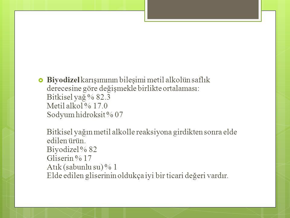  Biyodizel karışımının bileşimi metil alkolün saflık derecesine göre değişmekle birlikte ortalaması: Bitkisel yağ % 82.3 Metil alkol % 17.0 Sodyum hi