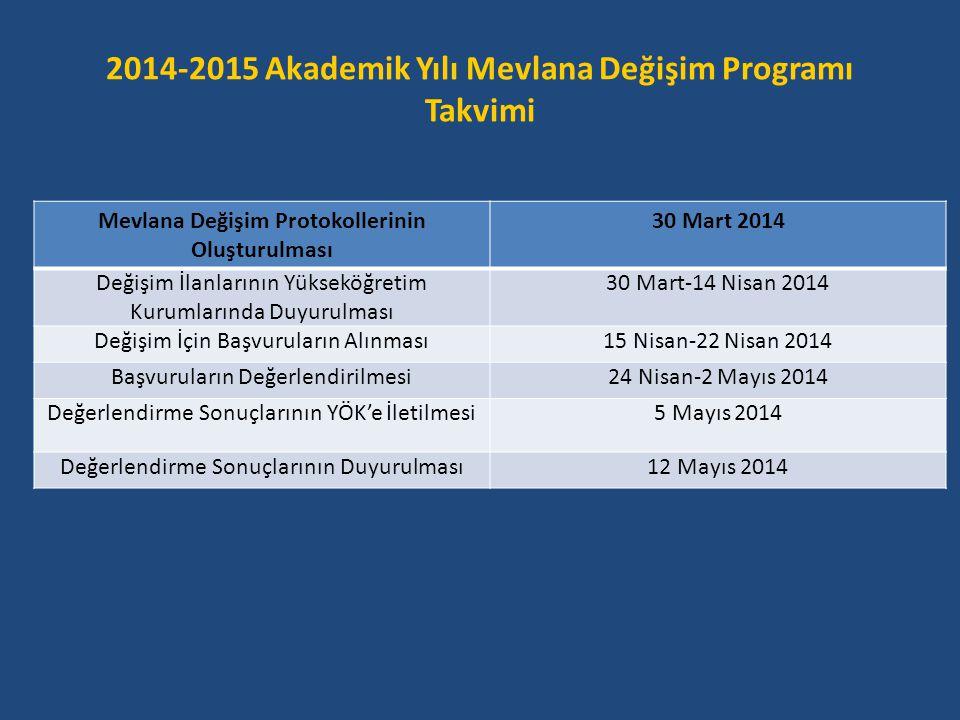 2014-2015 Akademik Yılı Mevlana Değişim Programı Takvimi Mevlana Değişim Protokollerinin Oluşturulması 30 Mart 2014 Değişim İlanlarının Yükseköğretim