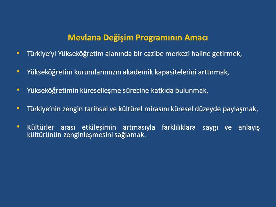 Mevlana Değişim Programının Amacı • Türkiye'yi Yükseköğretim alanında bir cazibe merkezi haline getirmek, • Yükseköğretim kurumlarımızın akademik kapa