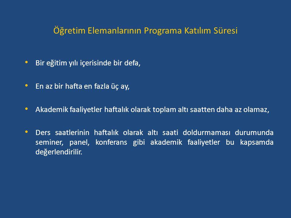 Öğretim Elemanlarının Programa Katılım Süresi • Bir eğitim yılı içerisinde bir defa, • En az bir hafta en fazla üç ay, • Akademik faaliyetler haftalık
