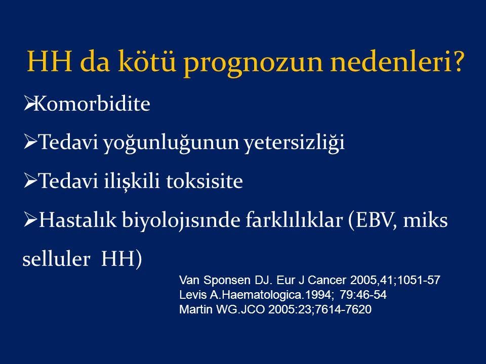 HH da kötü prognozun nedenleri?  Komorbidite  Tedavi yoğunluğunun yetersizliği  Tedavi ilişkili toksisite  Hastalık biyolojısınde farklılıklar (EB