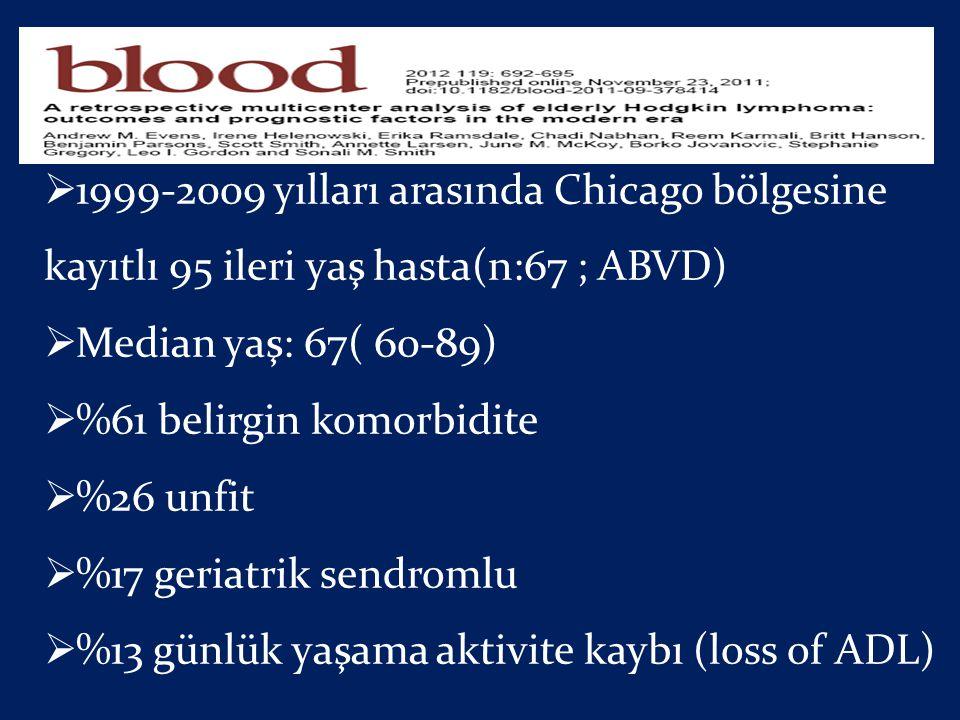  1999-2009 yılları arasında Chicago bölgesine kayıtlı 95 ileri yaş hasta(n:67 ; ABVD)  Median yaş: 67( 60-89)  %61 belirgin komorbidite  %26 unfit