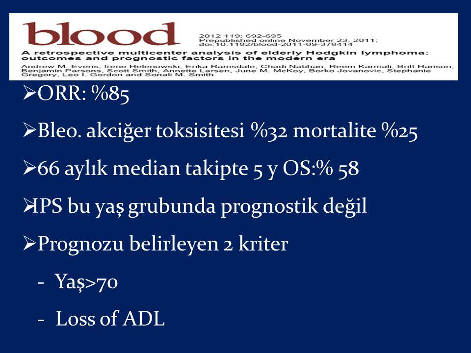  ORR: %85  Bleo. akciğer toksisitesi %32 mortalite %25  66 aylık median takipte 5 y OS:% 58  IPS bu yaş grubunda prognostik değil  Prognozu belir
