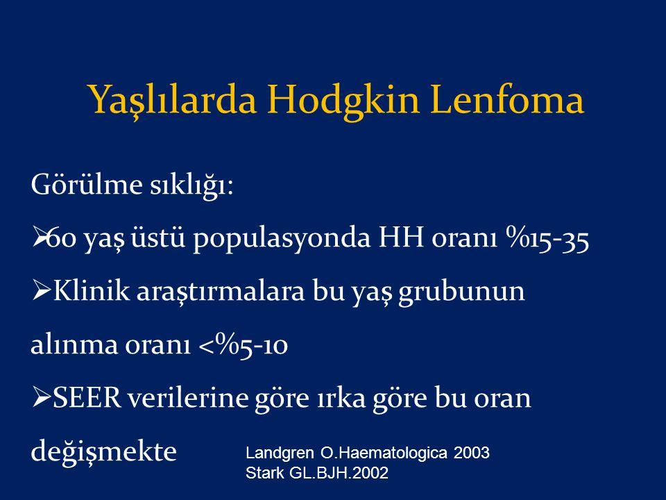 Yaşlılarda Hodgkin Lenfoma Görülme sıklığı:  60 yaş üstü populasyonda HH oranı %15-35  Klinik araştırmalara bu yaş grubunun alınma oranı <%5-10  SE