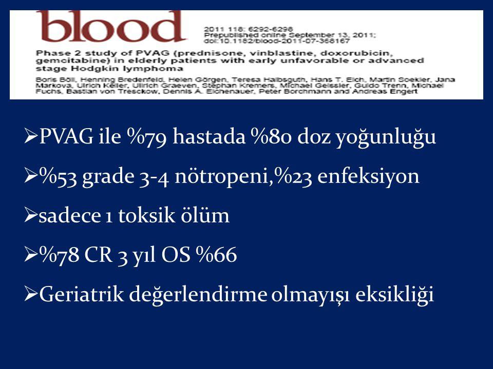  PVAG ile %79 hastada %80 doz yoğunluğu  %53 grade 3-4 nötropeni,%23 enfeksiyon  sadece 1 toksik ölüm  %78 CR 3 yıl OS %66  Geriatrik değerlendir