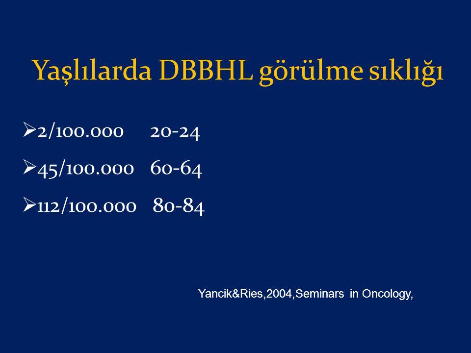 Yaşlılarda DBBHL görülme sıklığı  2/100.000 20-24  45/100.000 60-64  112/100.000 80-84 Yancik&Ries,2004,Seminars in Oncology,