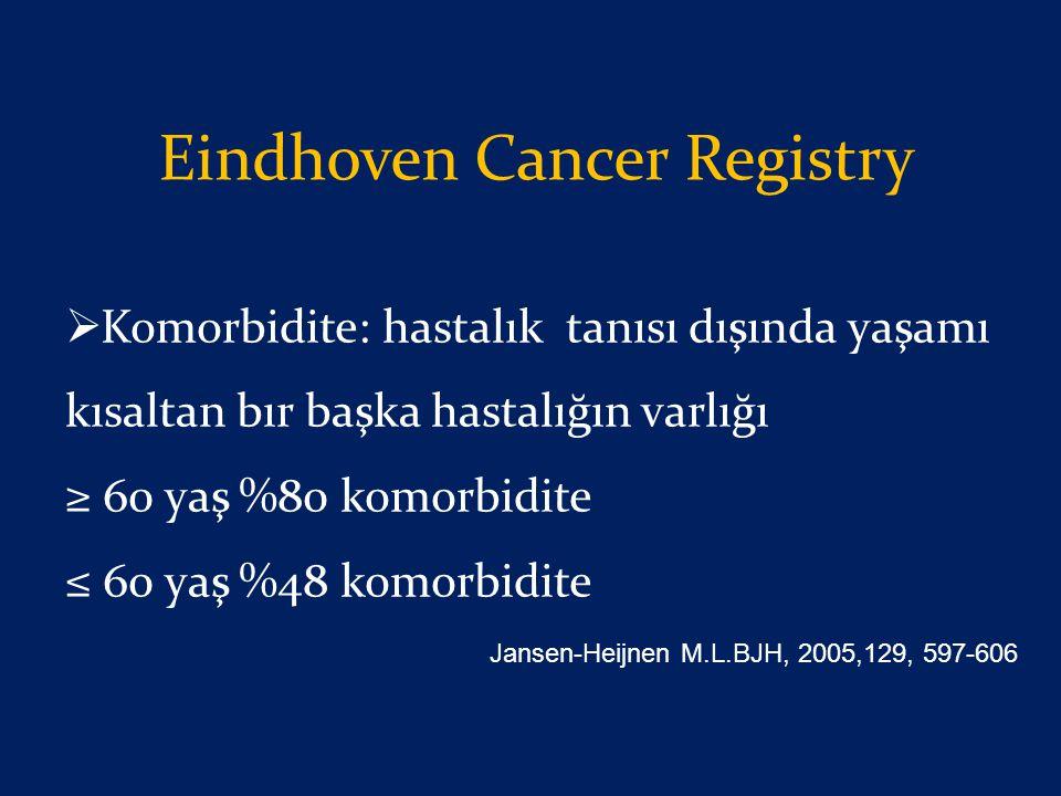 Eindhoven Cancer Registry  Komorbidite: hastalık tanısı dışında yaşamı kısaltan bır başka hastalığın varlığı ≥ 60 yaş %80 komorbidite ≤ 60 yaş %48 ko
