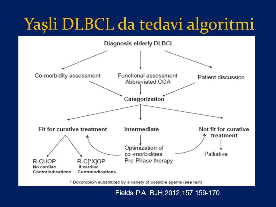 Yaşli DLBCL da tedavi algoritmi Fields P.A. BJH,2012,157,159-170