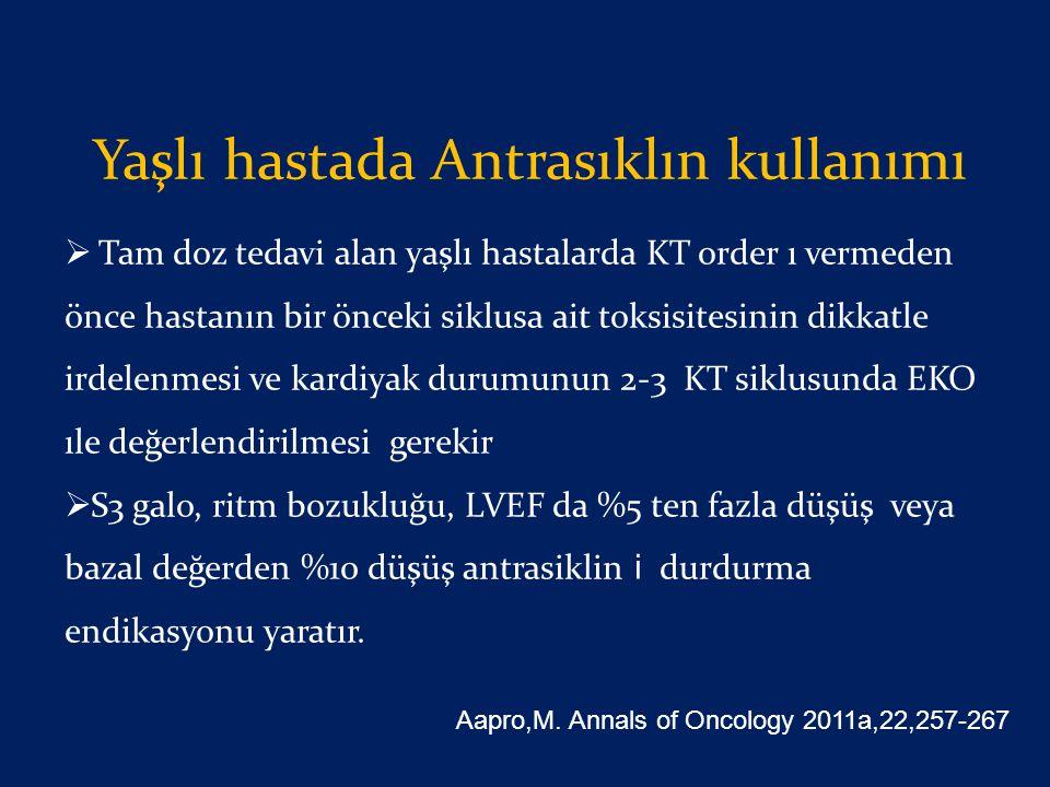 Yaşlı hastada Antrasıklın kullanımı  Tam doz tedavi alan yaşlı hastalarda KT order ı vermeden önce hastanın bir önceki siklusa ait toksisitesinin dik