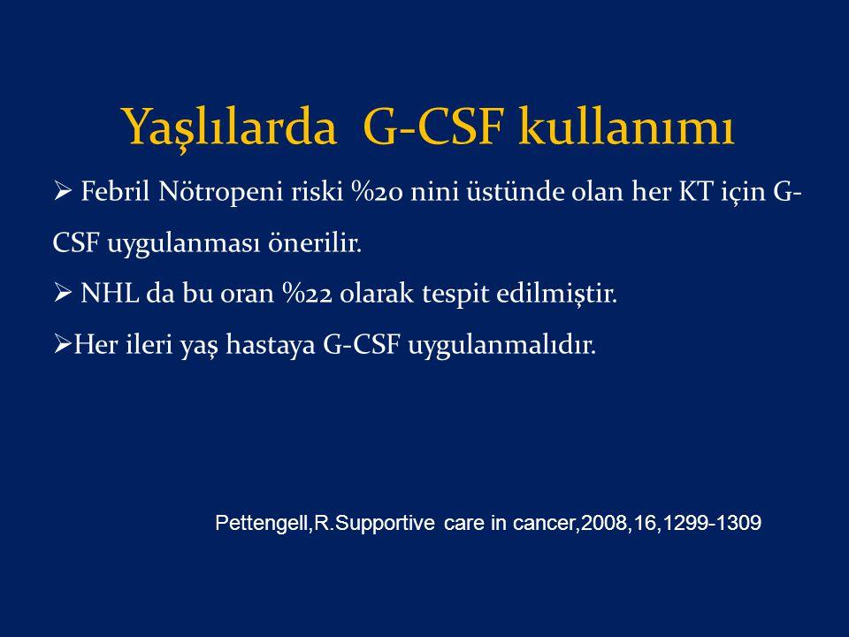 Yaşlılarda G-CSF kullanımı  Febril Nötropeni riski %20 nini üstünde olan her KT için G- CSF uygulanması önerilir.  NHL da bu oran %22 olarak tespit