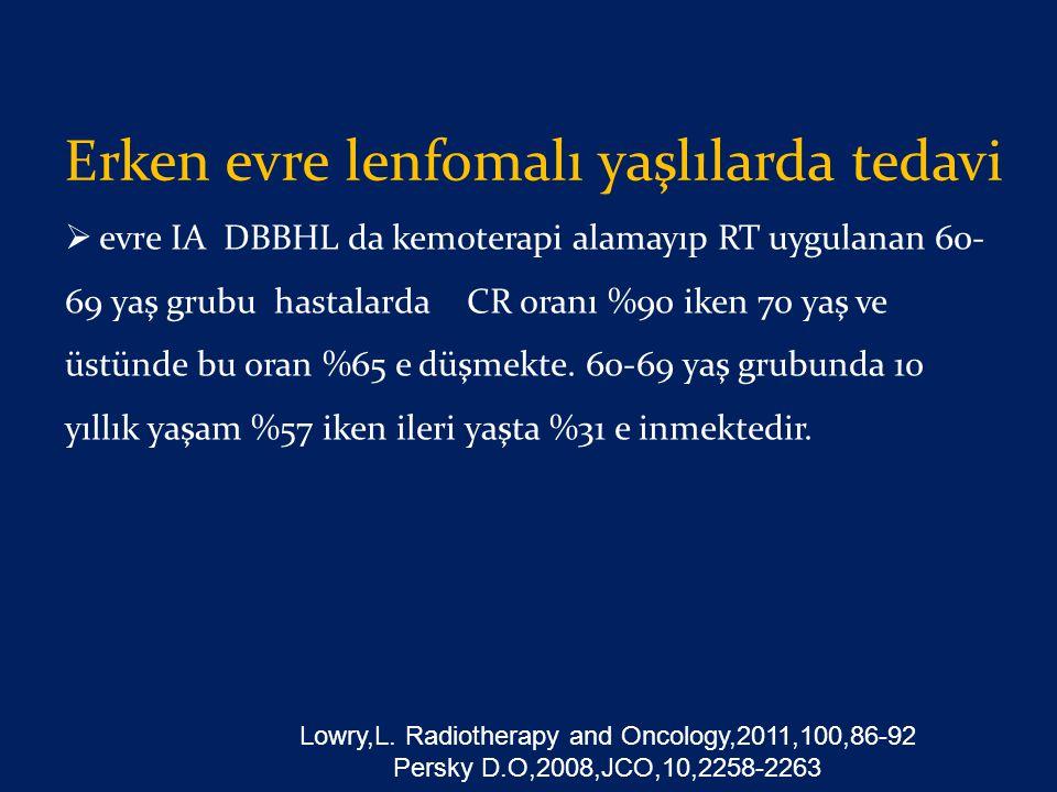 Erken evre lenfomalı yaşlılarda tedavi  evre IA DBBHL da kemoterapi alamayıp RT uygulanan 60- 69 yaş grubu hastalarda CR oranı %90 iken 70 yaş ve üst