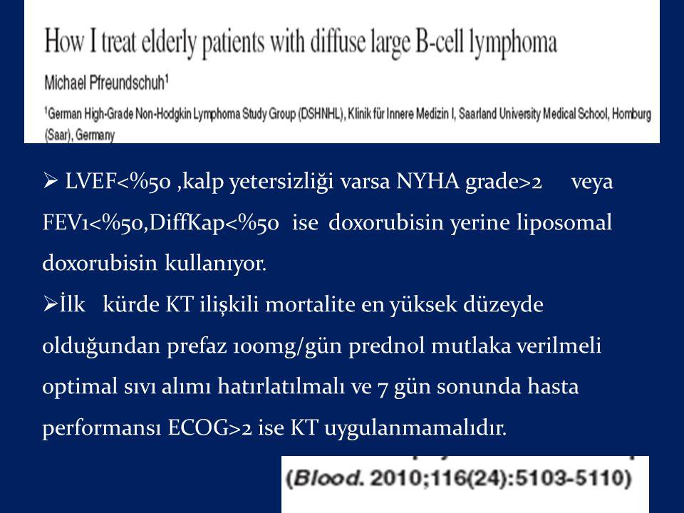 Pfreudscuh M. Elderly Tanım  LVEF 2 veya FEV1<%50,DiffKap<%50 ise doxorubisin yerine liposomal doxorubisin kullanıyor.  İlk kürde KT ilişkili mortal